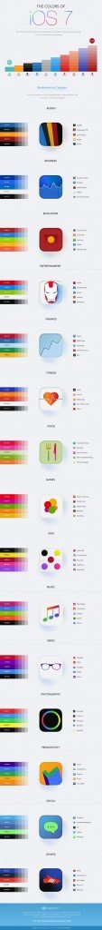 colors of ios 7