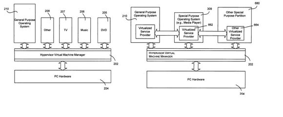Direct Experience Patent-580-100