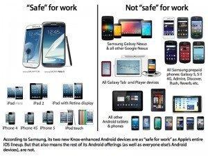 SamsungSAFE.030413.003