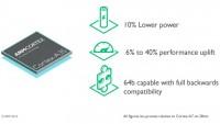 ARM: Ανακοίνωσε τον Cortex-A35, ένα νέο 64-bit πυρήνα