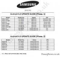 Samsung: Πότε και ποιες συσκευές της εταιρείας θα αναβαθμιστούν σε Android 6.0 Marshmallow