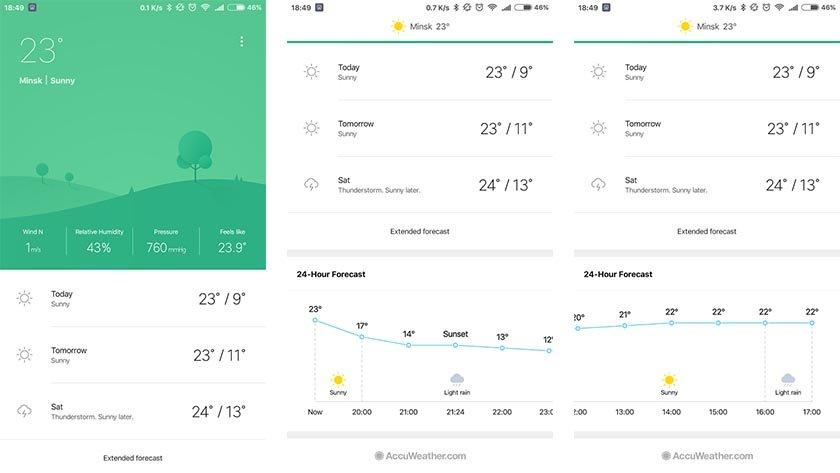 εφαρμογές Android