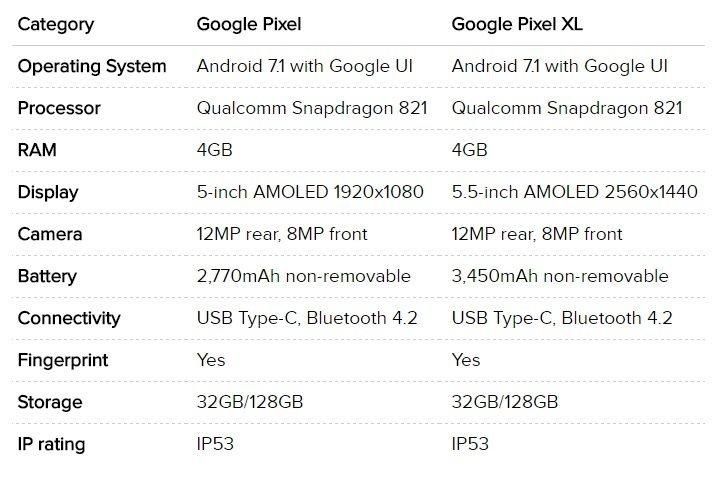 pixel-smartphones