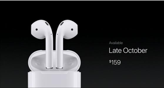 Τα Apple AirPods μπαίνουν στην παραγωγή το Δεκέμβριο