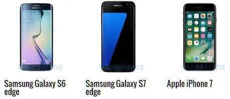 Το S7 Edge κατέχει το πιο «ασφαλή» SAR