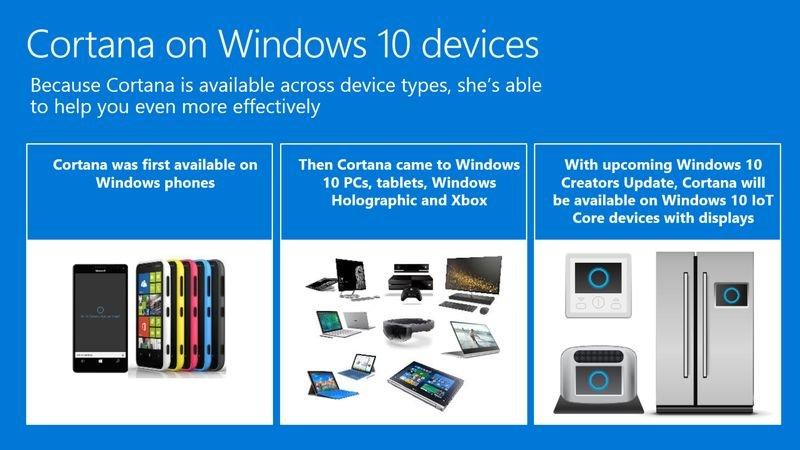 Cortana by Microsoft: Επεκτείνεται στις IoT συσκευές! 1