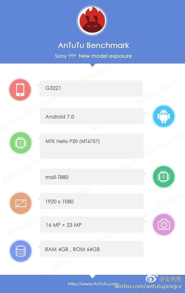 Νέα στοιχεία φέρνει το AnTuTu για το Sony G3221