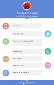 HTC U: Κάνει την εμφάνιση του στο AnTuTu και εντυπωσιάζει 1