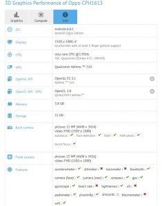 Oppo F3 Plus: Να το, το βρήκαμε στο GFXBench