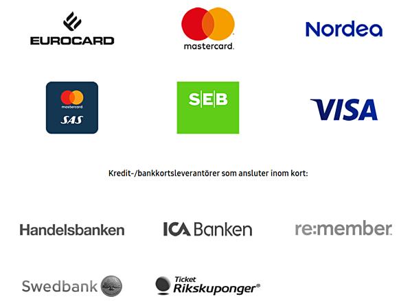 Samsung Pay: Έφτασε στην Σουηδία! 1
