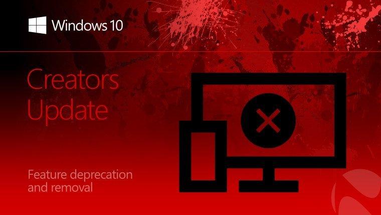 Windows 10 Creators Update: Όλα όσα πρέπει να γνωρίζετε! 21