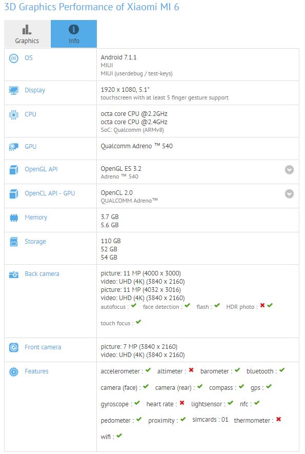 Εμφανίστηκε στο GFXBench το Xiaomi Mi 6 και «θερίζει» τον ανταγωνισμό! 1