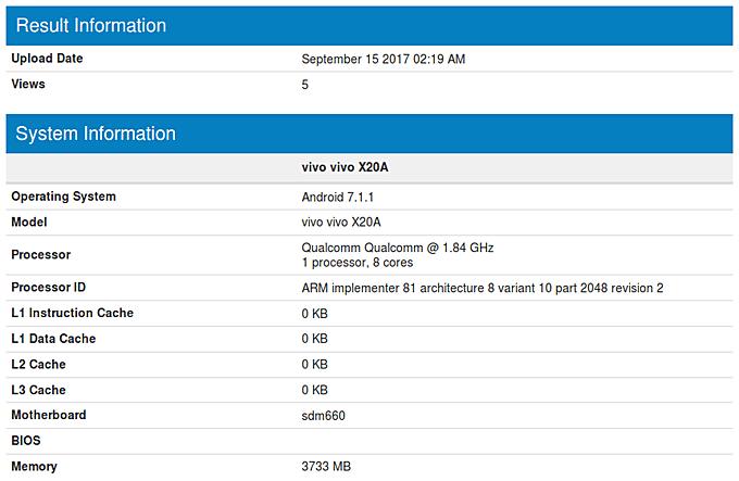 "Vivo Χ20Α: Το ""πήρε"" το μάτι μας στο Geekbench με SoC Snapdragon 660 + 4GB μνήμη RAM 1"
