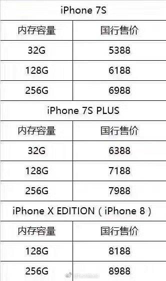 Αυτές είναι οι τιμές του iPhone 8 ανάλογα με την έκδοση 1