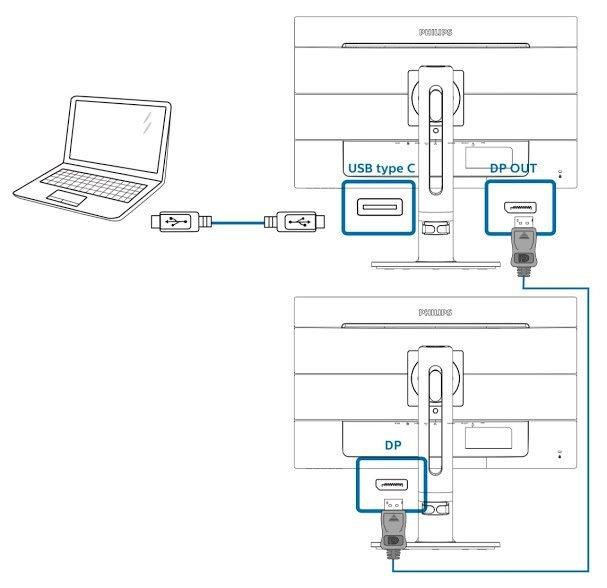 Αξιοποιώντας τη δύναμη της τεχνολογίας USB-C 1
