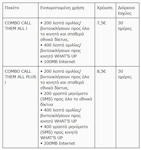 COSMOTE: Τροποποιήσεις τιμών και πακέτων συνδρομητών WHAT'S UP, COSMOKAPTA και Frog [ΔΤ] 1