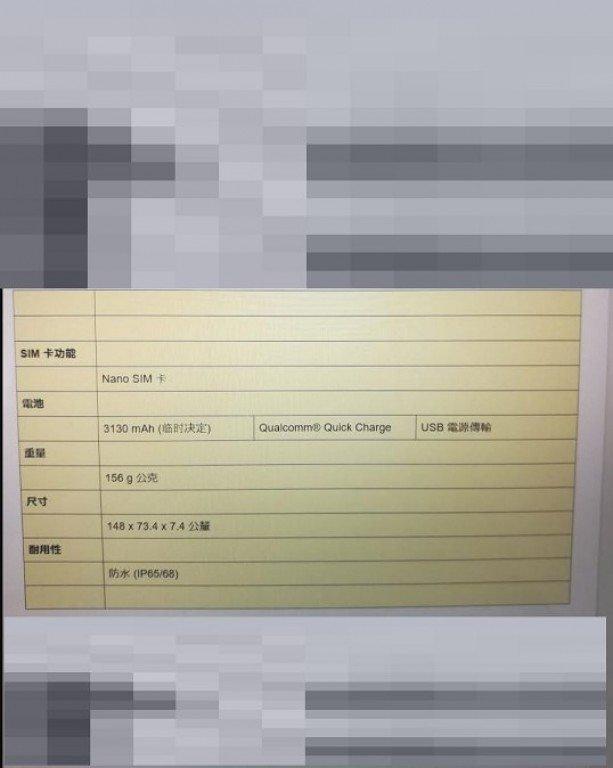 Φτάνει στο φως μια νέα διαρροή εγγράφου για το επερχόμενο Sony H8216, πιθανόν ο διάδοχος του XZ1 1
