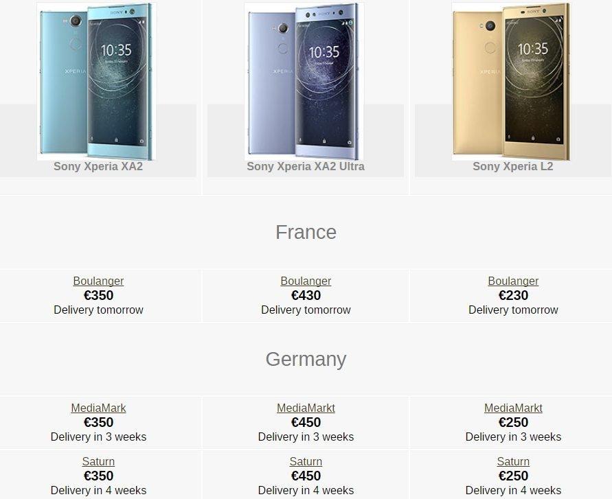Διαθέσιμα για παραγγελίες στην Ευρώπη τα νέα Sony Xperia XA2, XA2 Ultra και Xperia L2 1