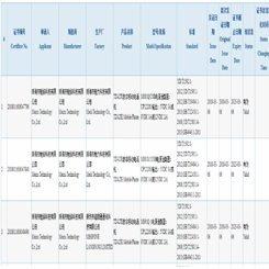 Τα Meizu 15/Meizu 15 Plus/Meizu 15 Lite απέκτησαν 3C πιστοποίηση 1