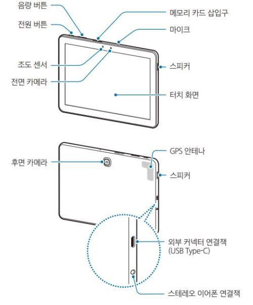 Samsung Galaxy Tab Advanced 2: Καινούργιο μοντέλο με μεσαίες δυνατότητες