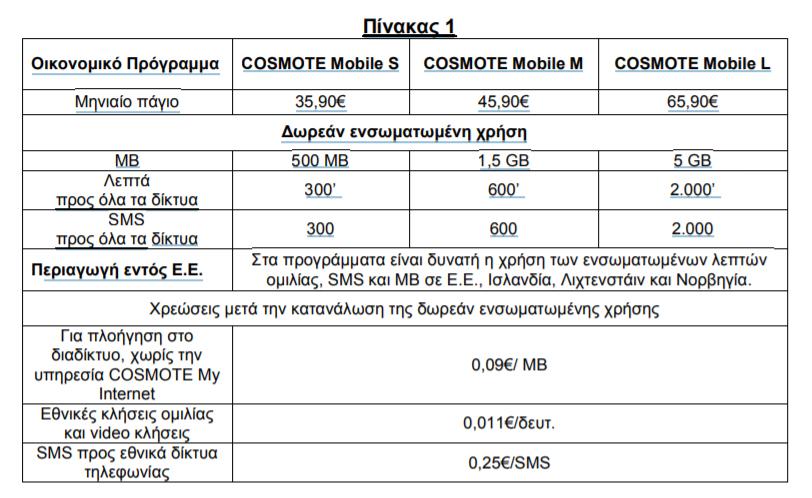 COSMOTE: Νέα προγράμματα συμβολαίου κινητής [ΔΤ] 1