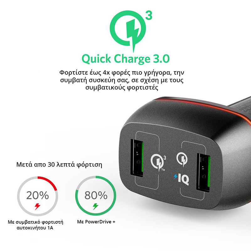 anker powerdrive 2 with quick charge 3 0 2 800x800 [offers]: Summer Sales..... με TOP αξεσουάρ από το www.MyGad.gr!