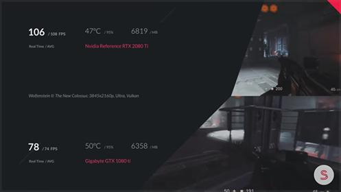 Μάχη γιγάντων! Nvidia Gtx 1080 Ti vs RTX 2080 Ti – Geekdom Hardware