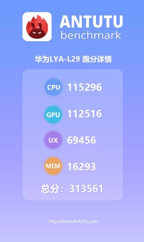 Αξιολογήθηκε στο AnTuTu το νέο επερχόμενο Huawei Mate 20 Pro με υψηλό σκορ! 1