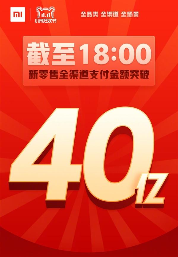 Xiaomi: Συγκέντρωσε πάνω από 575 εκατ. δολάρια σε πωλήσεις κατά την 11η Νοεμβρίου 1
