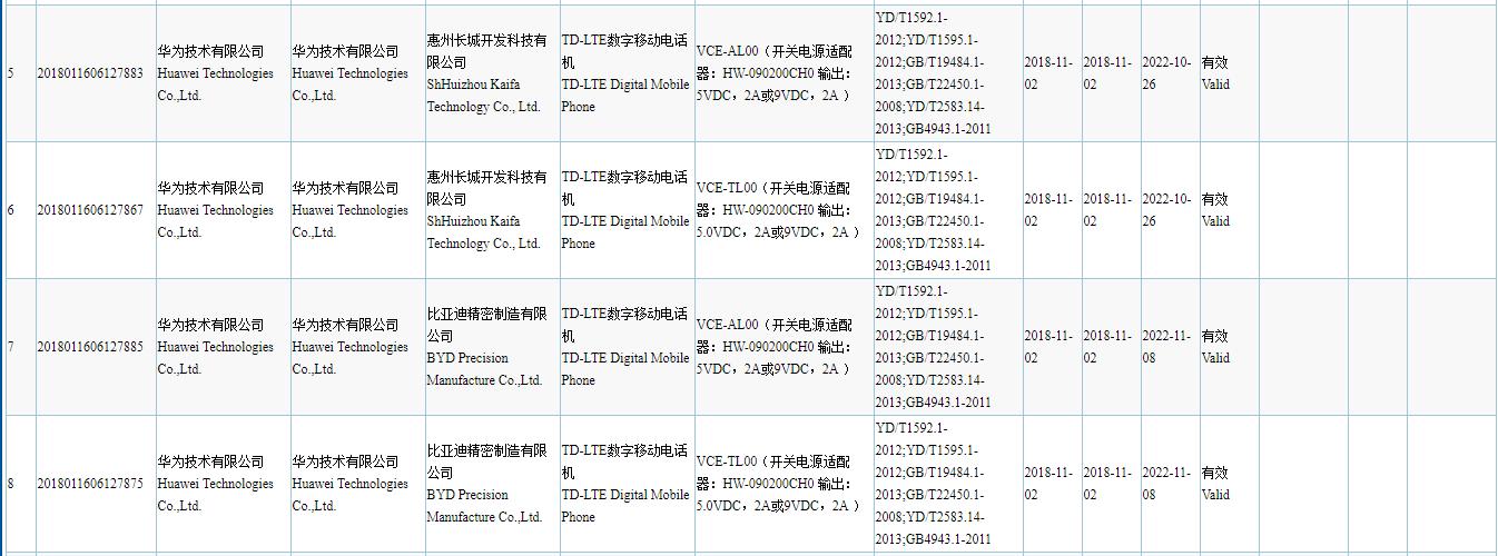 Tα μοντέλα VCE-AL00 / TL00 της Huawei/Honor εντοπίστηκαν σε CMIIT και 3C 3