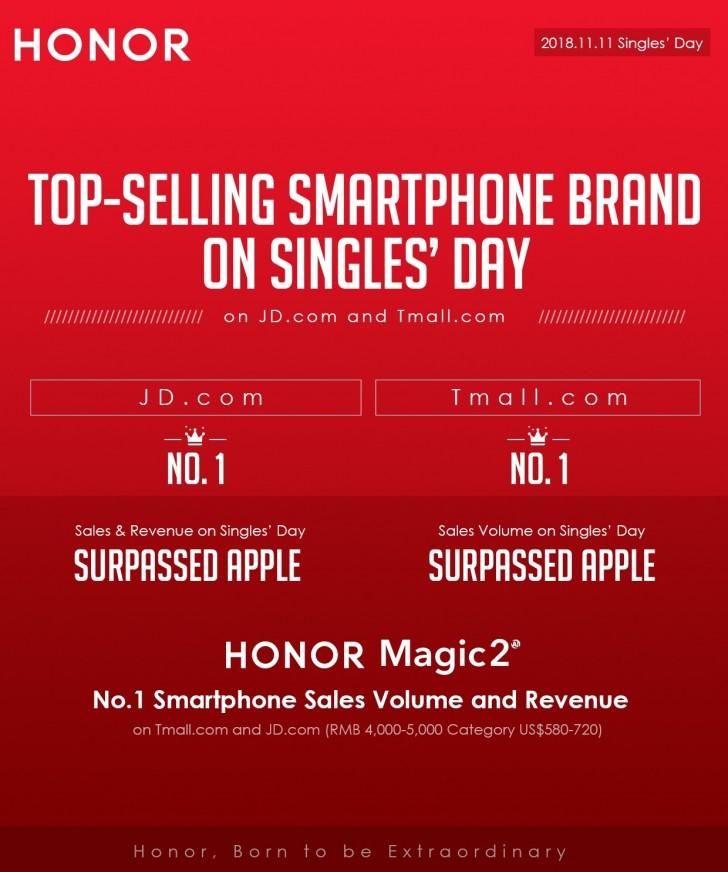Kαι κάπως ξαφνικά η Honor πούλησε τα περισσότερα smartphones κατά την γιορτή του Singles Day στην Κίνα 1