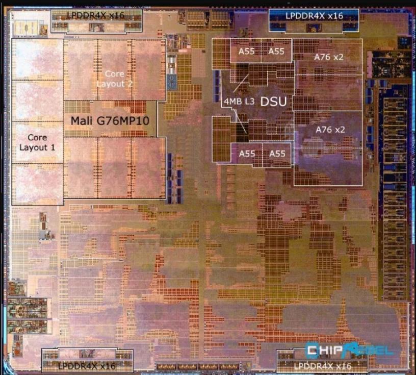 Πολύ διαφορετικός ο σχεδιασμός του SoC Kirin 980 έναντι του προκατόχου του