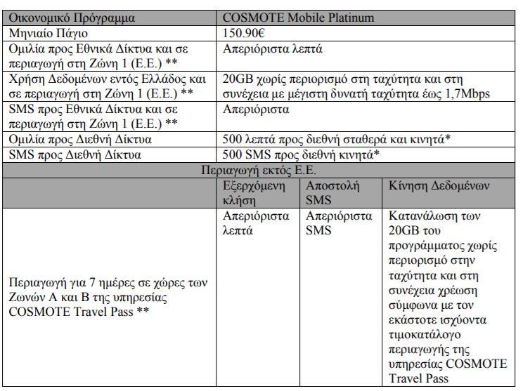 COSMOTE: Τροποποίηση προγράμματος COSMOTE Mobile Platinum [ΔΤ] 1