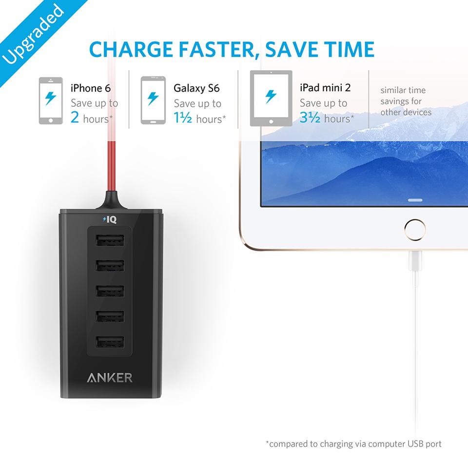Απαραίτητο αξεσουάρ ο νέος φορτιστής Anker PowerDrive 5 40W! 3