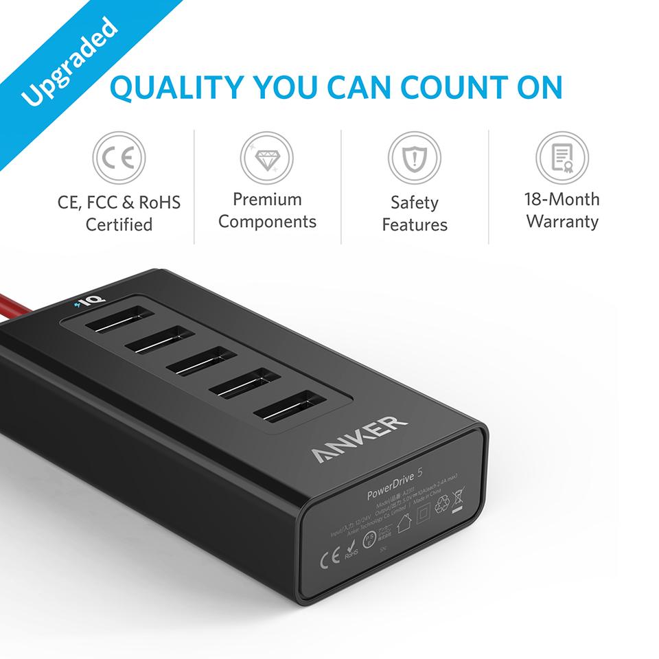 Απαραίτητο αξεσουάρ ο νέος φορτιστής Anker PowerDrive 5 40W! 2