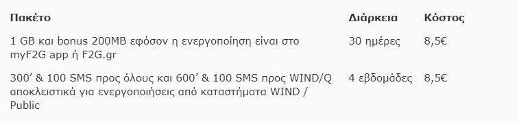 Τροποποιήσεις πακέτων, αυξήσεις τιμών καρτοκινητής Wind και Q [ΔΤ] 2