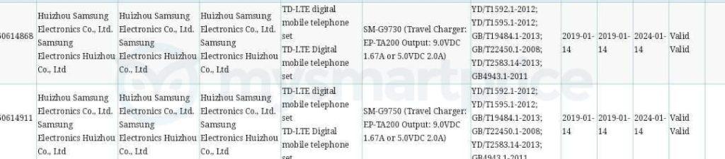 Δύο παραλλαγές του Galaxy S10 πιστοποιημένες στην Κίνα και εξακολουθούν να χρησιμοποιούν φορτιστές των 15W