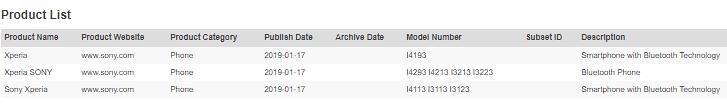 Δόθηκε και άλλο πιστοποιητικό στα νέα μοντέλα Xperia XA3/XA3 Ultra/L3 5