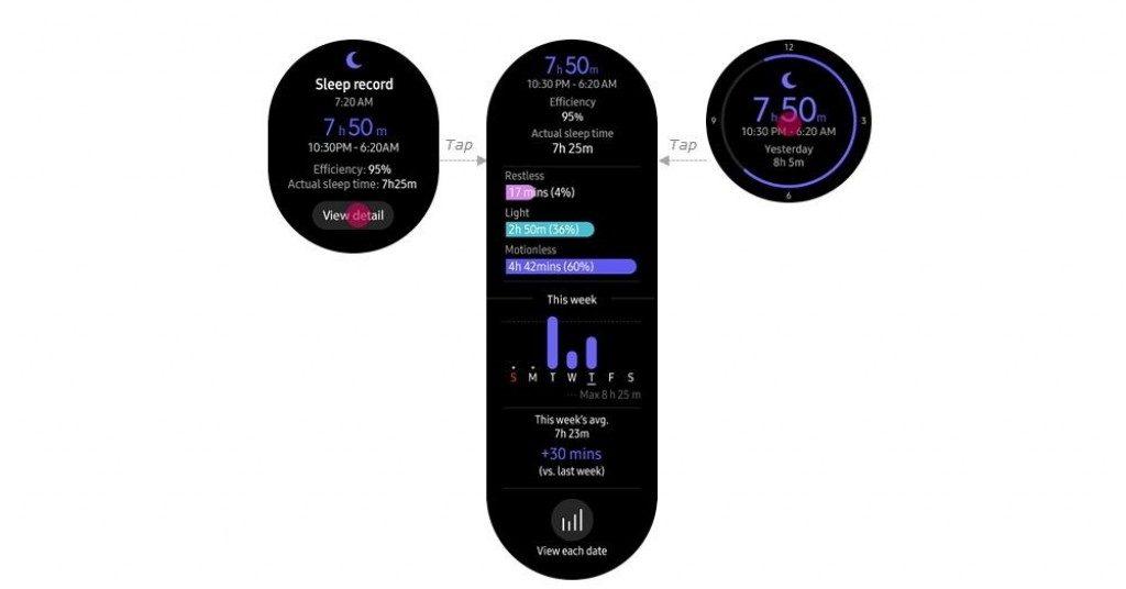 Το Samsung Gear S3 και Gear Sport παίρνουν το Tizen 4.0 με την ενημέρωση του Value Pack 2