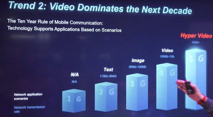 [MWC 2019]: Χωρίς καμία μυστικοπάθεια, έγινε γνωστό πως Lenovo Z6 Pro θα είναι ένα smartphone με δυνατότητα 5G + κάμερα HyperVision 2