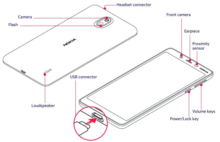 Η FCC αποκαλύπτει ορισμένες λεπτομέρειες για το Nokia 9 PureView μαζί με το εγχειρίδιο χρήσης του Nokia 1 Plus 3