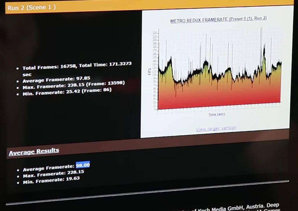 GPU έξτρα απόδοση χωρίς Overclock; Γίνεται! - PC Builders GR 4