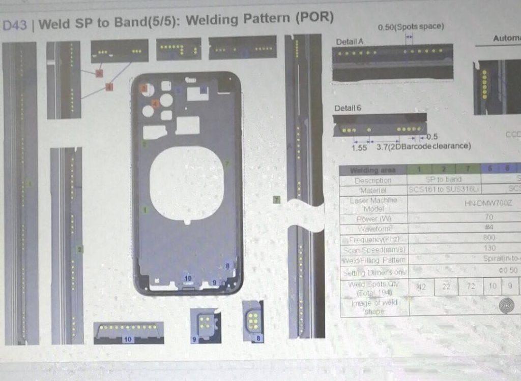 Επιπρόσθετες λεπτομέρειες για τον σχεδιασμό του iPhone XI 1