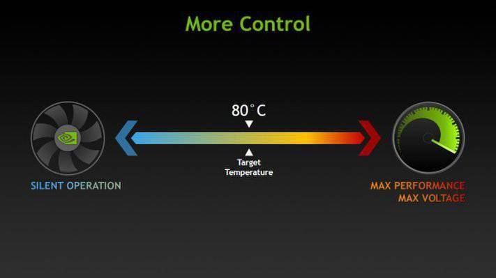 GPU έξτρα απόδοση χωρίς Overclock; Γίνεται! - PC Builders GR 3