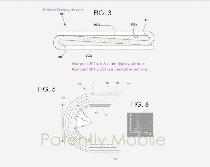 Το αναδιπλούμενο smartphone της Google παρουσιάζεται σε δίπλωμα ευρεσιτεχνίας 2