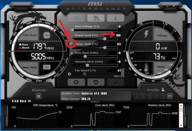 GPU έξτρα απόδοση χωρίς Overclock; Γίνεται! - PC Builders GR 1