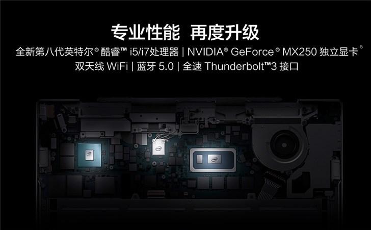 Περίπου 1,5 εκατ. δολάρια συγκέντρωσε το Huawei MateBook X Pro 2019 από τις πωλήσεις του σε 5 δευτερόλεπτα 1
