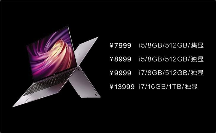 Περίπου 1,5 εκατ. δολάρια συγκέντρωσε το Huawei MateBook X Pro 2019 από τις πωλήσεις του σε 5 δευτερόλεπτα 3