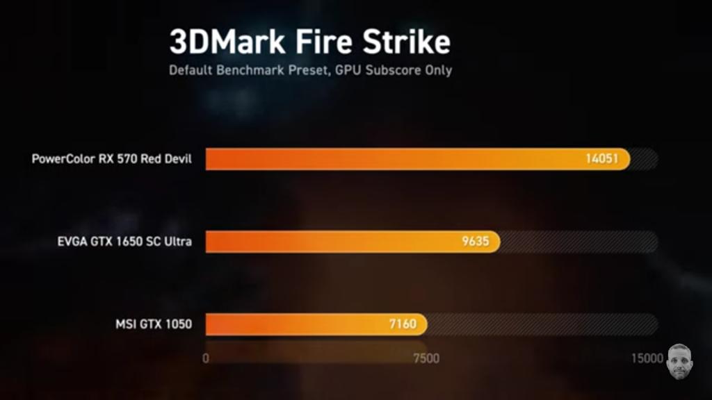 Nvidia Gtx 1650: Αξίζει; 5