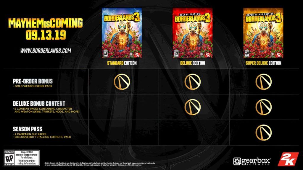 Αποκάλυψη της ημερομηνίας του Borderlands 3, αποκλειστικά στο Epic Store για PC
